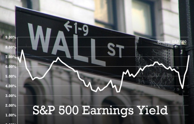 wall sp500